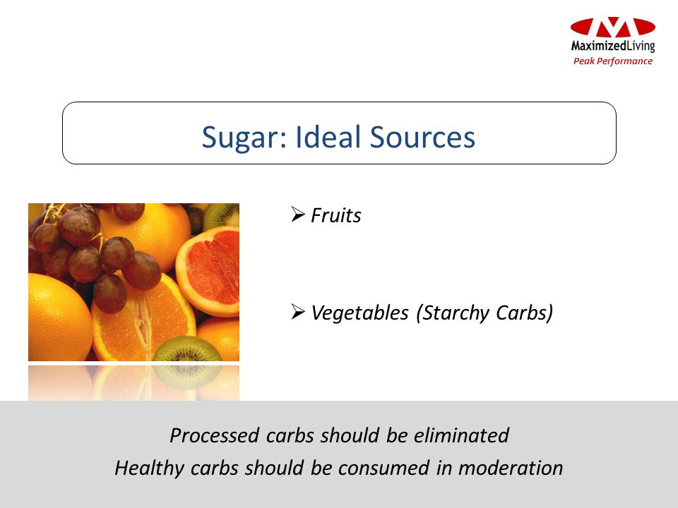 Fruits Vegetables (Starchy Carbs) Sugar: Ideal Sources Processed carbs should be eliminated Healthy carbs should be consumed in moderation Peak Perfor