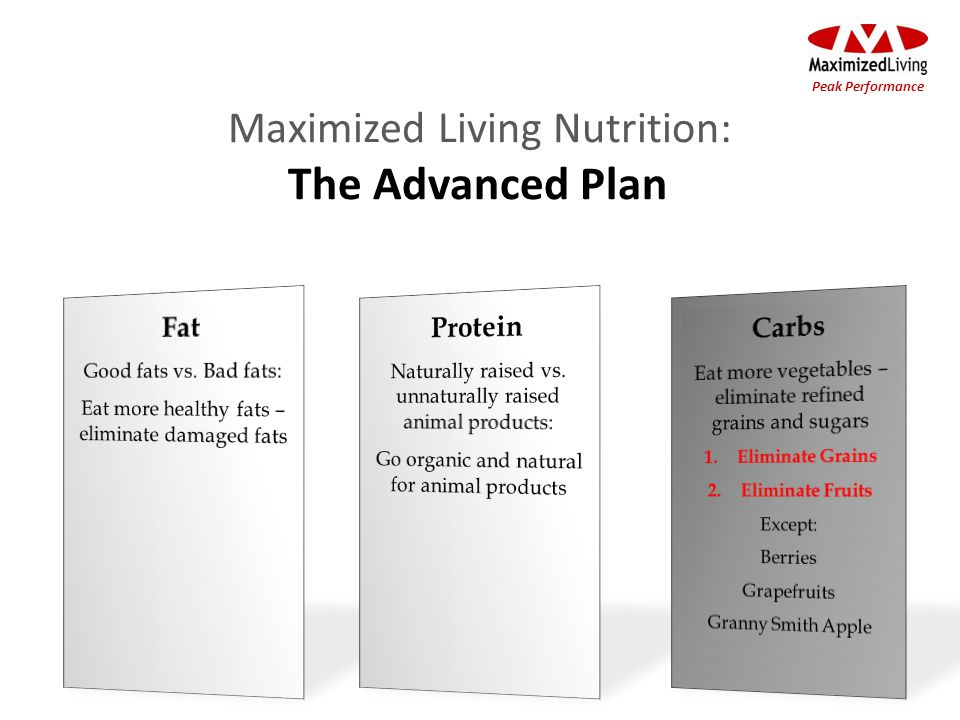 Maximized Living Nutrition: The Advanced Plan Peak Performance