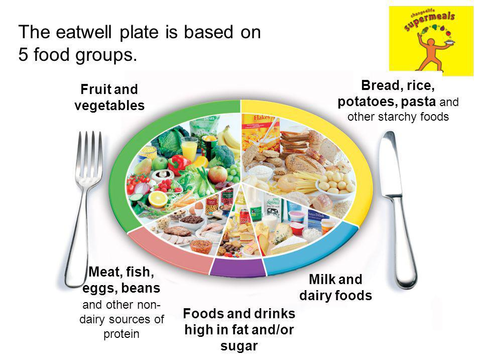 The eatwell plate is based on 5 food groups. Fruit and vegetables Bread, rice, potatoes, pasta and other starchy foods Meat, fish, eggs, beans and oth