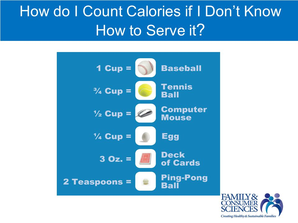 How do I Count Calories if I Dont Know How to Serve it ?