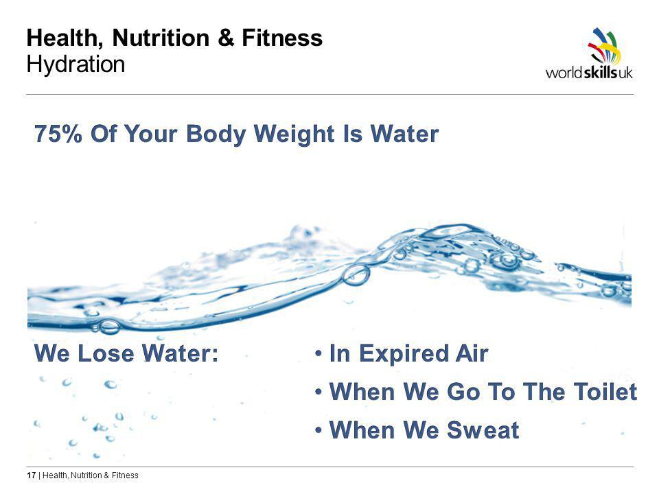 17 | Health, Nutrition & Fitness Health, Nutrition & Fitness Hydration