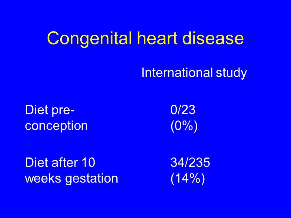 Congenital heart disease International study Diet pre-0/23 conception(0%) Diet after 10 34/235 weeks gestation (14%)
