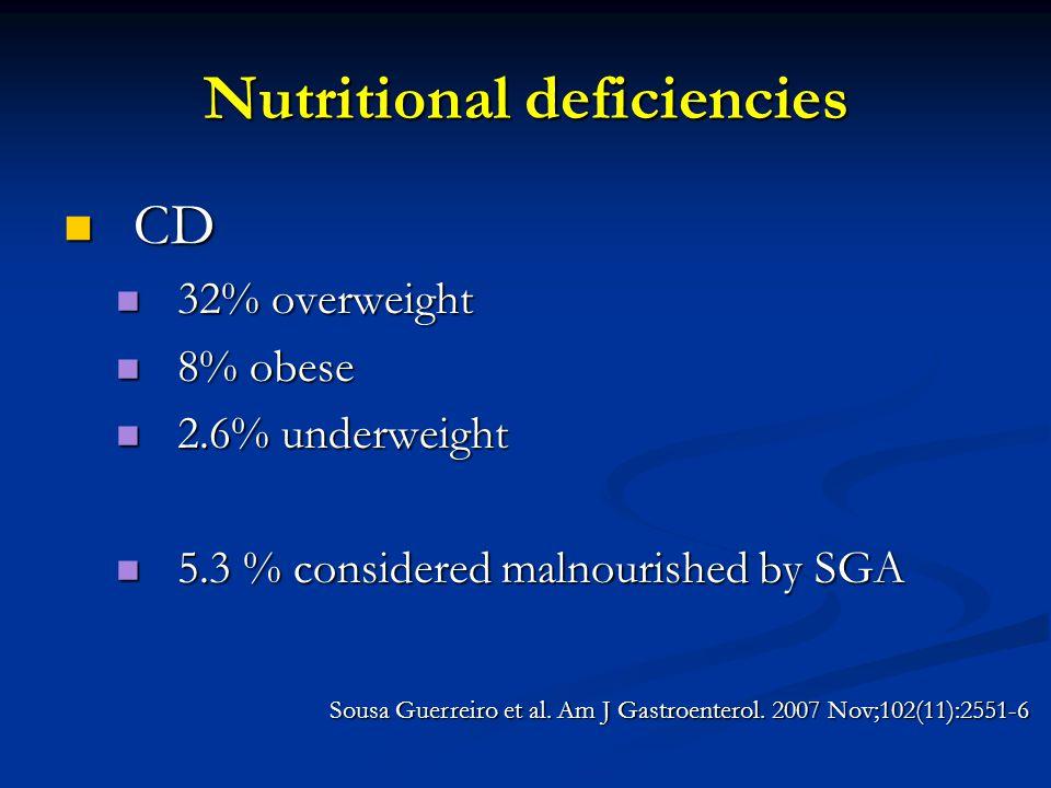 Nutritional deficiencies CD CD 32% overweight 32% overweight 8% obese 8% obese 2.6% underweight 2.6% underweight 5.3 % considered malnourished by SGA 5.3 % considered malnourished by SGA Sousa Guerreiro et al.