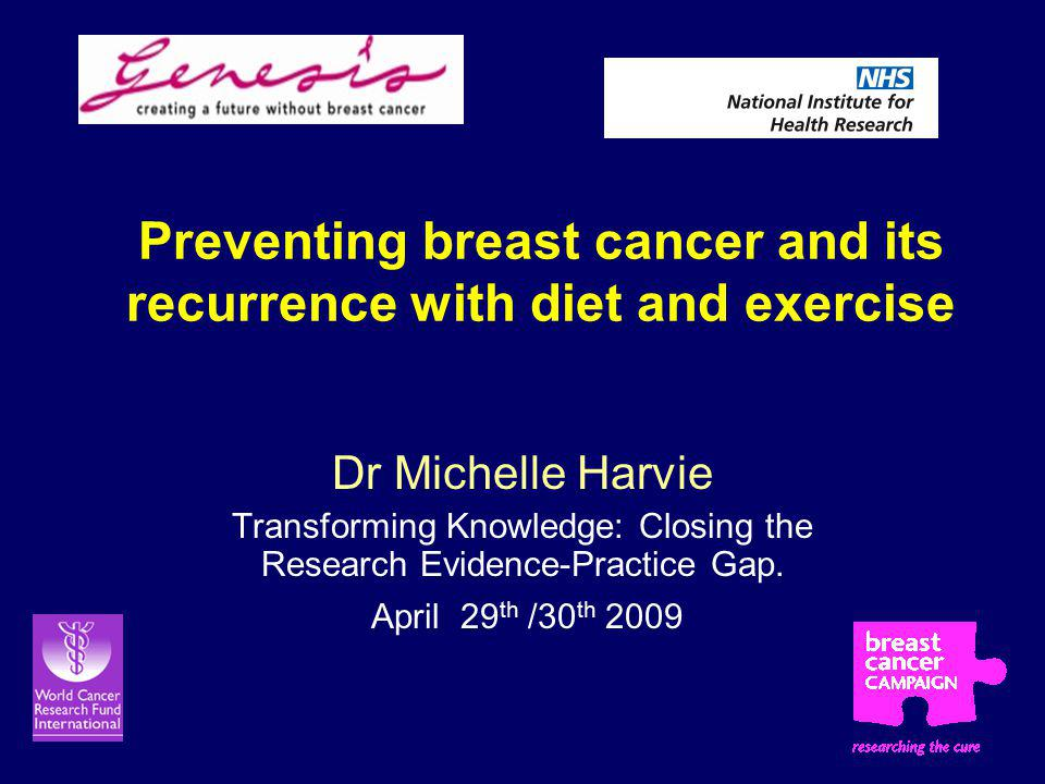 Preventing breast cancer and its recurrence with diet and exercise Dr Michelle Harvie Transforming Knowledge: Closing the Research Evidence-Practice Gap.