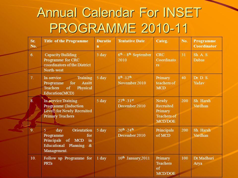 Annual Calendar For INSET PROGRAMME 2010-11 Sr. No.