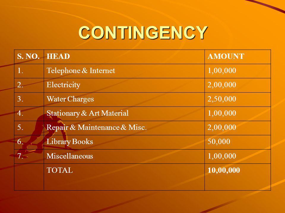 CONTINGENCY S.