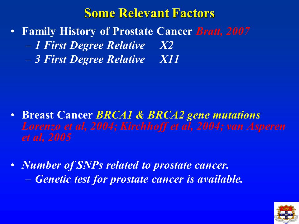 Some Relevant Factors Family History of Prostate Cancer Bratt, 2007 –1 First Degree RelativeX2 –3 First Degree RelativeX11 Breast Cancer BRCA1 & BRCA2 gene mutations Lorenzo et al, 2004; Kirchhoff et al, 2004; van Asperen et al, 2005 Number of SNPs related to prostate cancer.