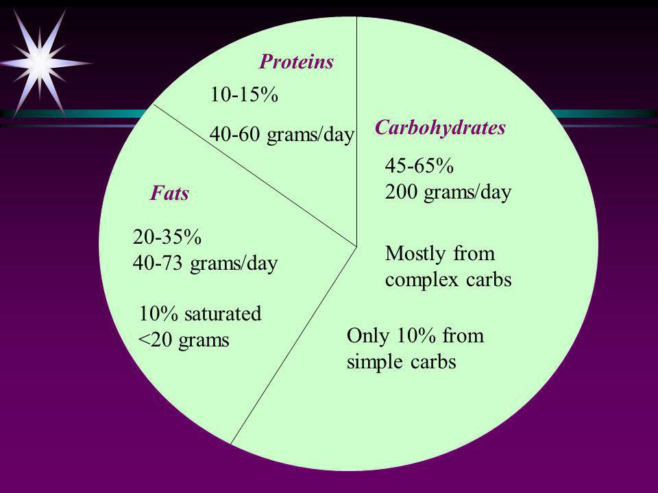 Carbohydrates ä Function: Major source of energy, supplies fiber ä Food Sources: Fruits, vegetables, grains ä Recommended Percentage in Diet: 45-65% mostly from complex carbohydrates rather than simple carbohydrates