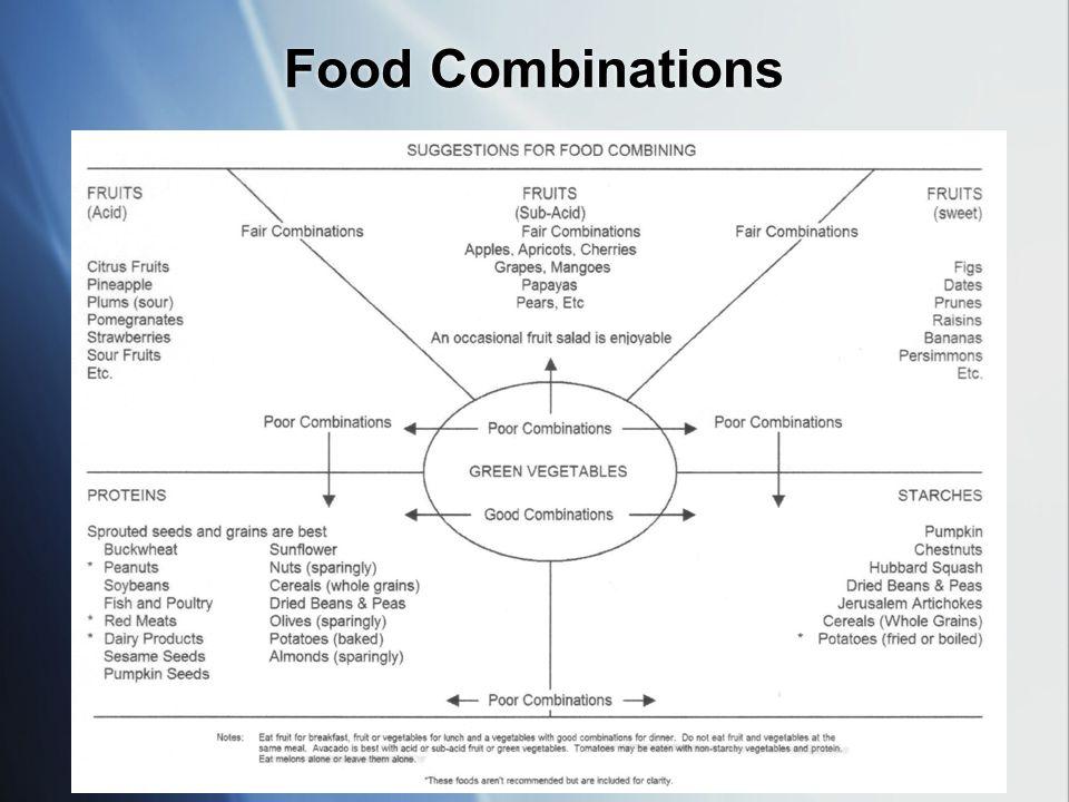 Zero Disease Food Combinations