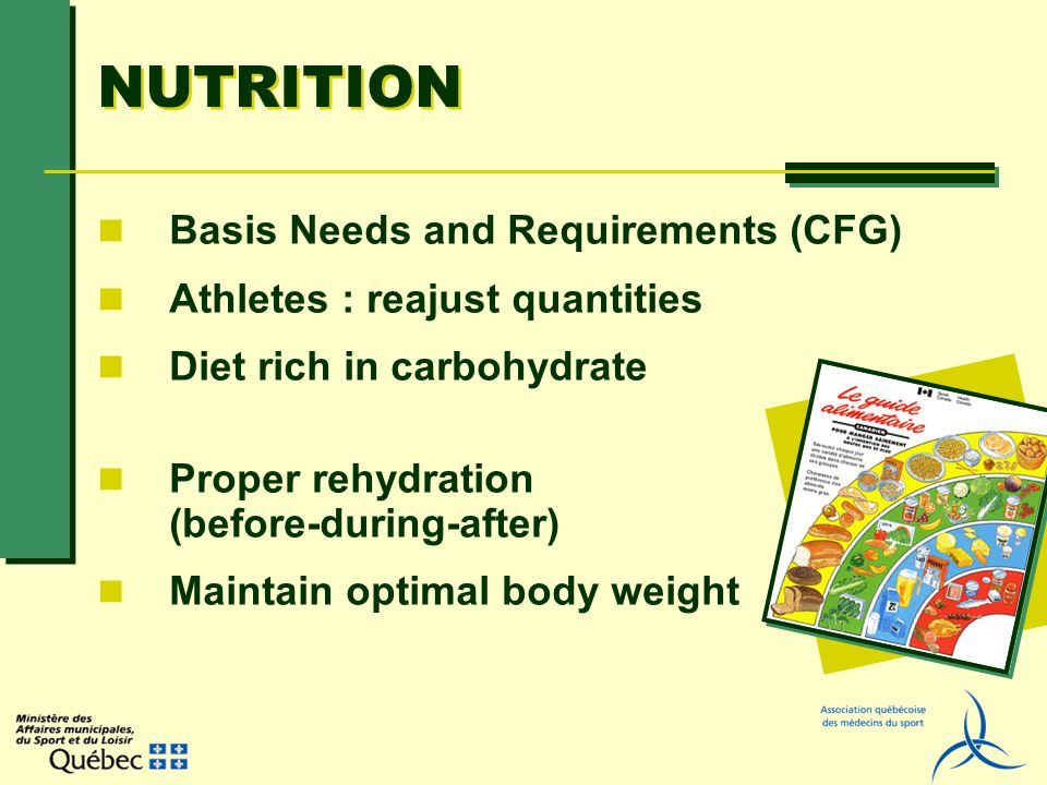 Canada Food Guide Grain Products Fruits and vegetables Milk Products Meat and alternatives Grain Products Fruits and vegetables Milk Products Meat and alternatives