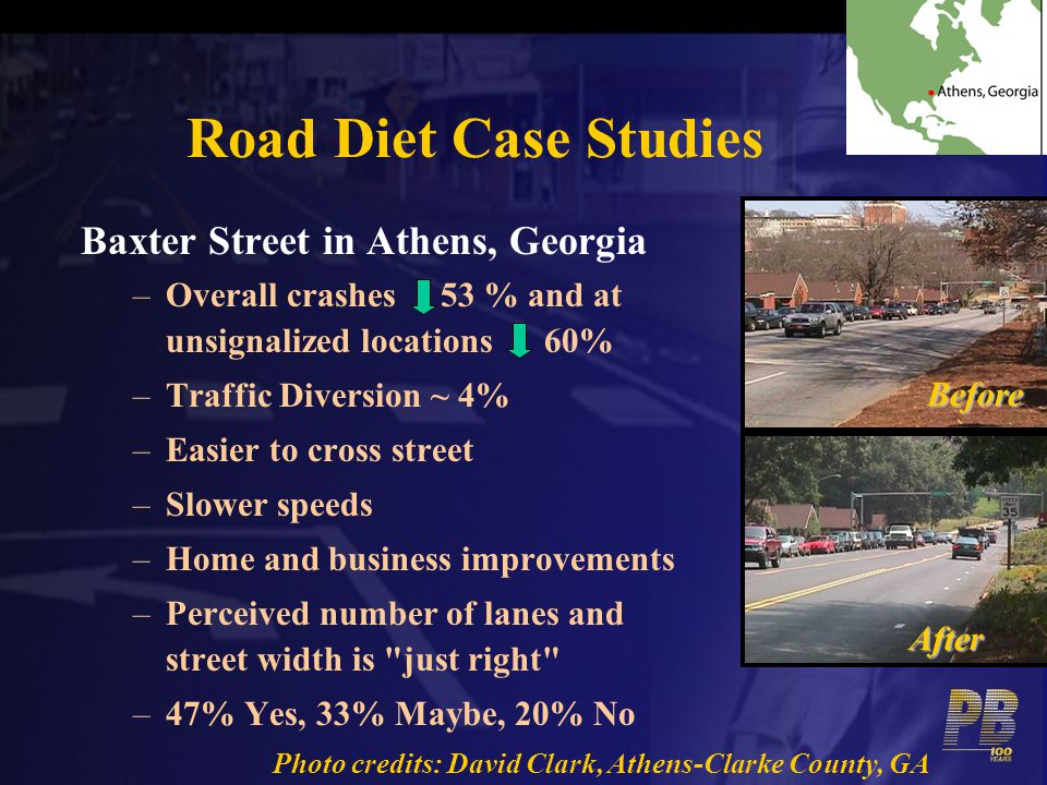 Road Diet Case Studies Baxter Street in Athens, Georgia –Overall crashes 53 % and at unsignalized locations 60% –Traffic Diversion ~ 4% –Easier to cro