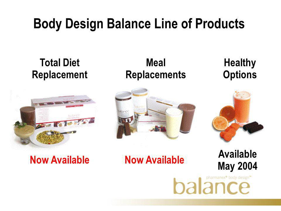 Total Diet Replacement Meal Replacements Body Design Balance Line of Products Healthy Options Now Available Available May 2004