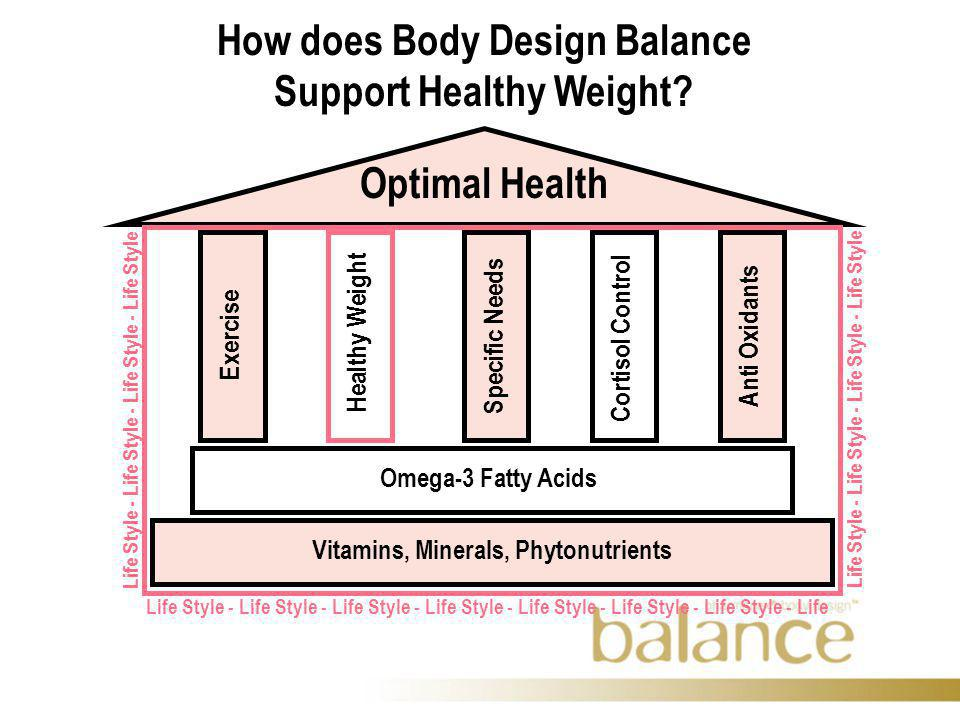 How does Body Design Balance Support Healthy Weight.