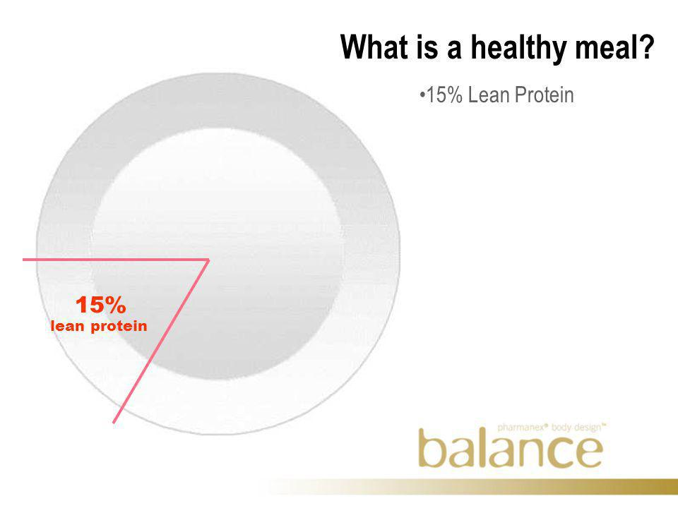 lean protein 15% What is a healthy meal 15% Lean Protein