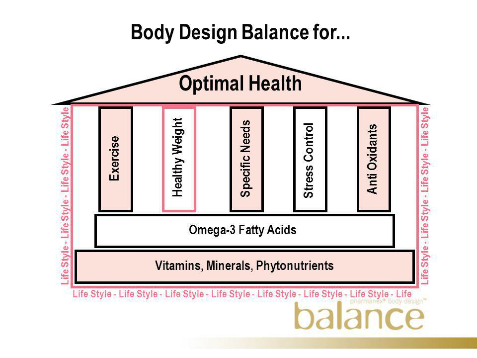 Optimal Health Exercise Anti Oxidants Specific Needs Stress Control Vitamins, Minerals, Phytonutrients Omega-3 Fatty Acids Healthy Weight Life Style - Life Style - Life Style - Life Style Life Style - Life Style - Life Style - Life Style - Life Style - Life Style - Life Style - Life Body Design Balance for...