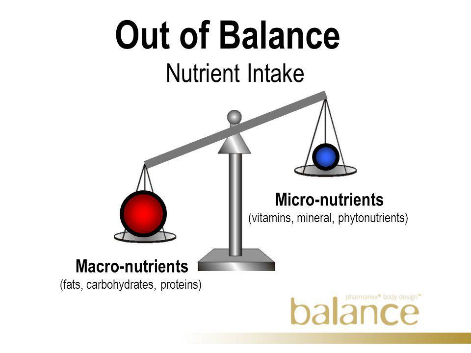 Nutrient Intake Macro-nutrients Micro-nutrients (fats, carbohydrates, proteins) (vitamins, mineral, phytonutrients)