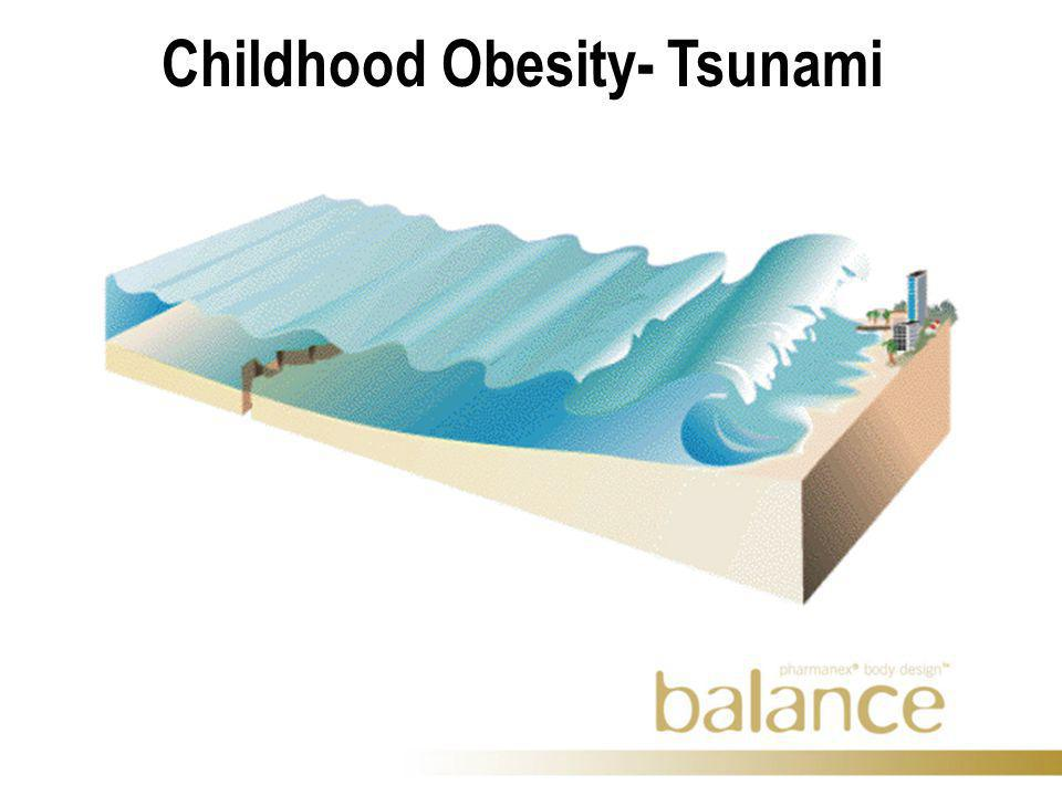 Childhood Obesity- Tsunami