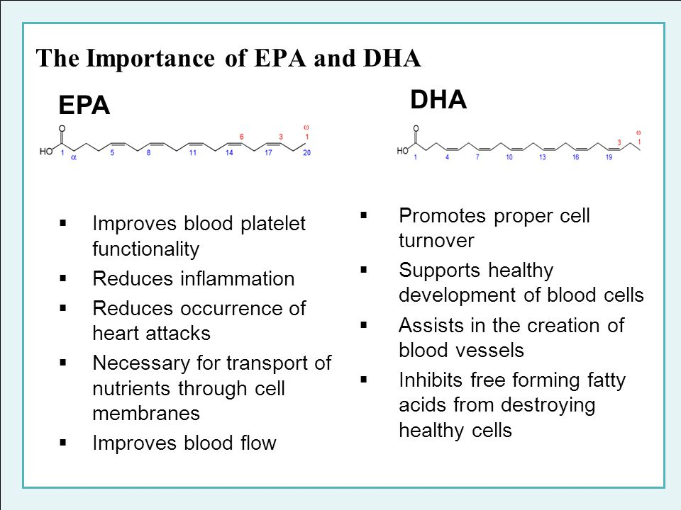 Fish Oil is the Best Source for Omega- 3 EPA and DHA ALA source (Alpha-Linoleic Acid): Have to be converted by the body into EPA and DHA Less than 1% of DHA and EPA from ALA is absorbed due to loss during conversion Pawlosky, Robert J.