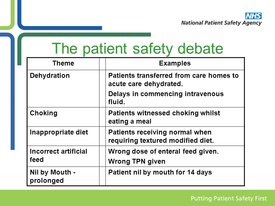 The patient safety debate ThemeExamples DehydrationPatients transferred from care homes to acute care dehydrated.