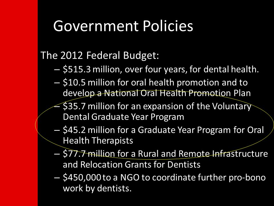 The 2012 Federal Budget: – $515.3 million, over four years, for dental health.