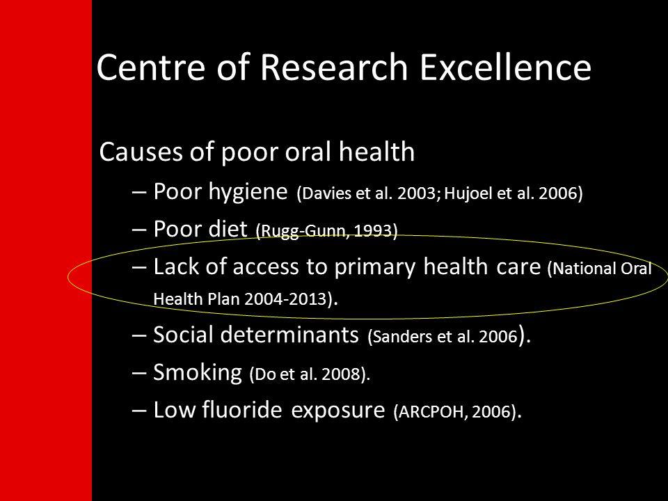 Causes of poor oral health – Poor hygiene (Davies et al.