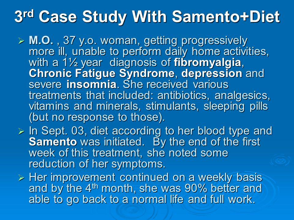 3 rd Case Study With Samento+Diet M.O., 37 y.o.