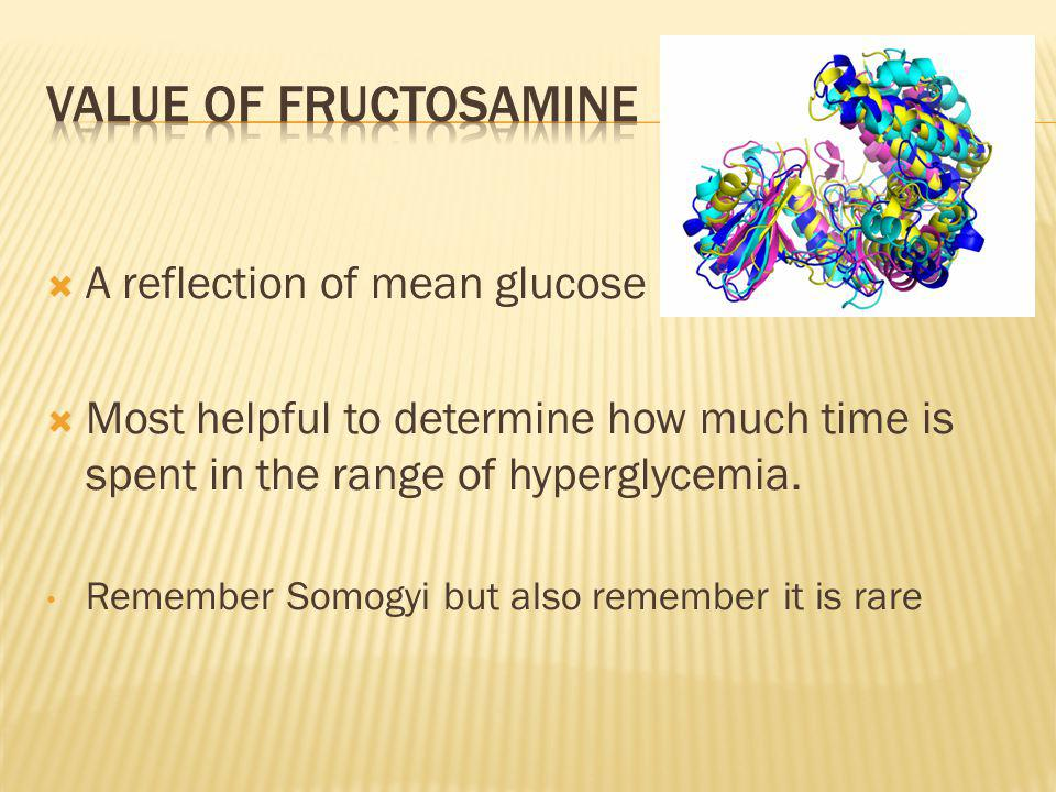 A reflection of mean glucose Most helpful to determine how much time is spent in the range of hyperglycemia.