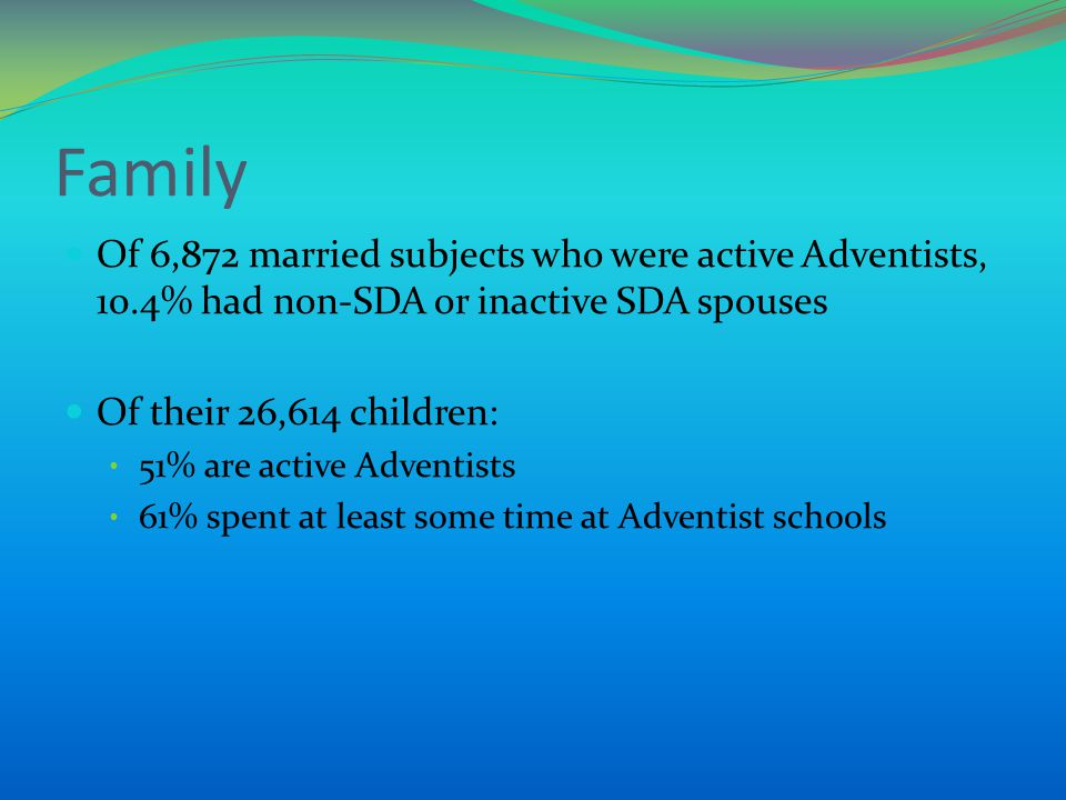 Family Of 6,872 married subjects who were active Adventists, 10.4% had non-SDA or inactive SDA spouses Of their 26,614 children: 51% are active Adventists 61% spent at least some time at Adventist schools