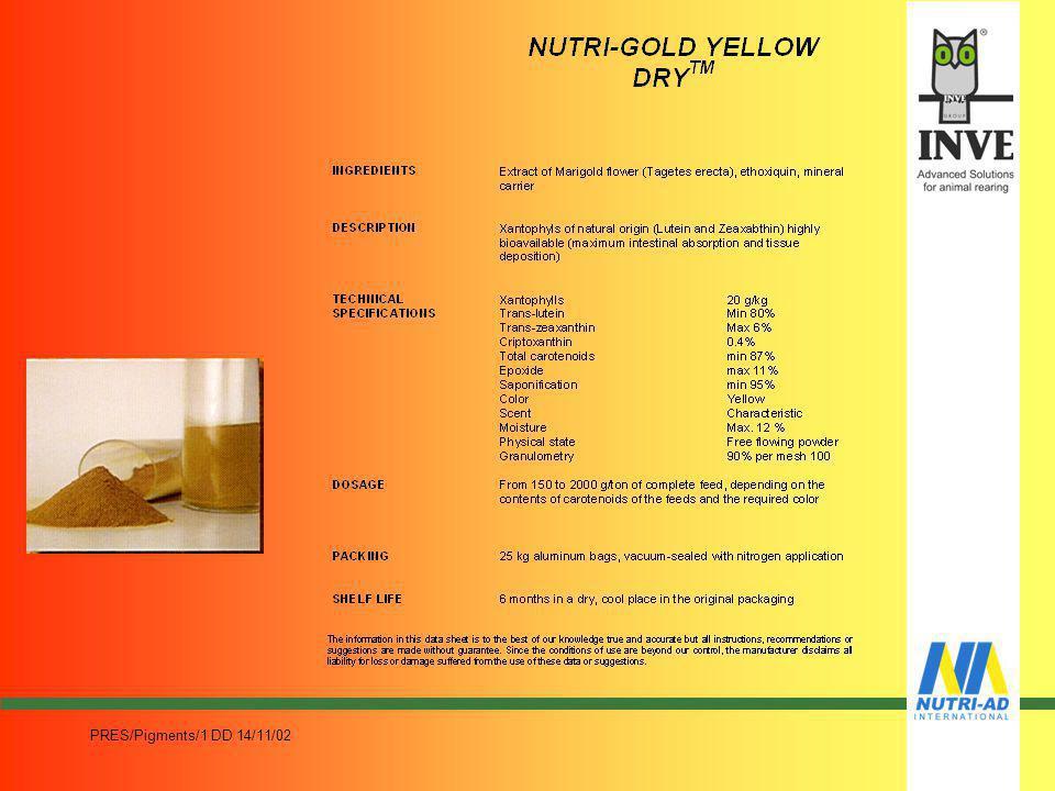 PRES/Pigments/1 DD 14/11/02 EGG YOLK COLOURS ROCHE COLOUR FAN LUCANTIN CX FORTE g/tonne 10.5 20 11.5 25 12.5 35 Trial in UK Wheat based layer diet (3m
