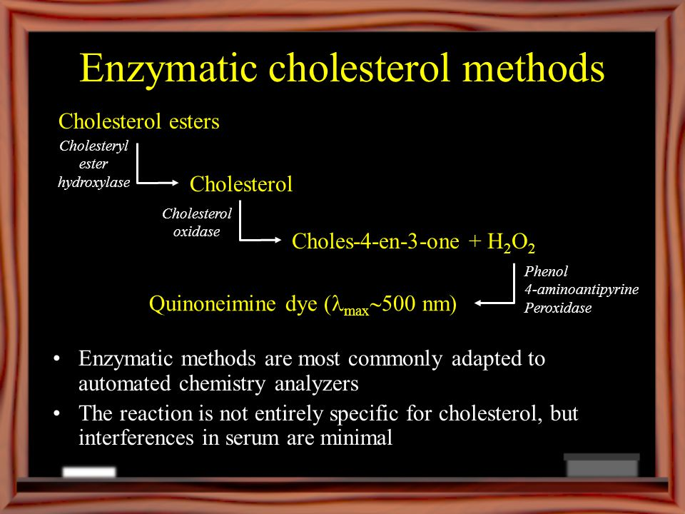 Enzymatic cholesterol methods Enzymatic methods are most commonly adapted to automated chemistry analyzers The reaction is not entirely specific for cholesterol, but interferences in serum are minimal Cholesterol esters Cholesterol Cholesteryl ester hydroxylase Choles-4-en-3-one + H 2 O 2 Cholesterol oxidase Quinoneimine dye ( max 500 nm) Phenol 4-aminoantipyrine Peroxidase