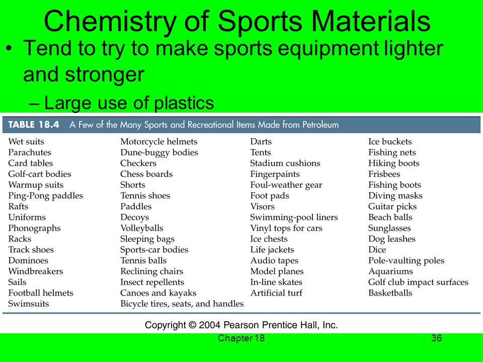 Chapter 1836 Chemistry of Sports Materials Tend to try to make sports equipment lighter and stronger –Large use of plastics