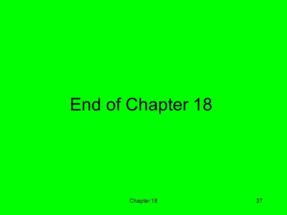 Chapter 1837 End of Chapter 18