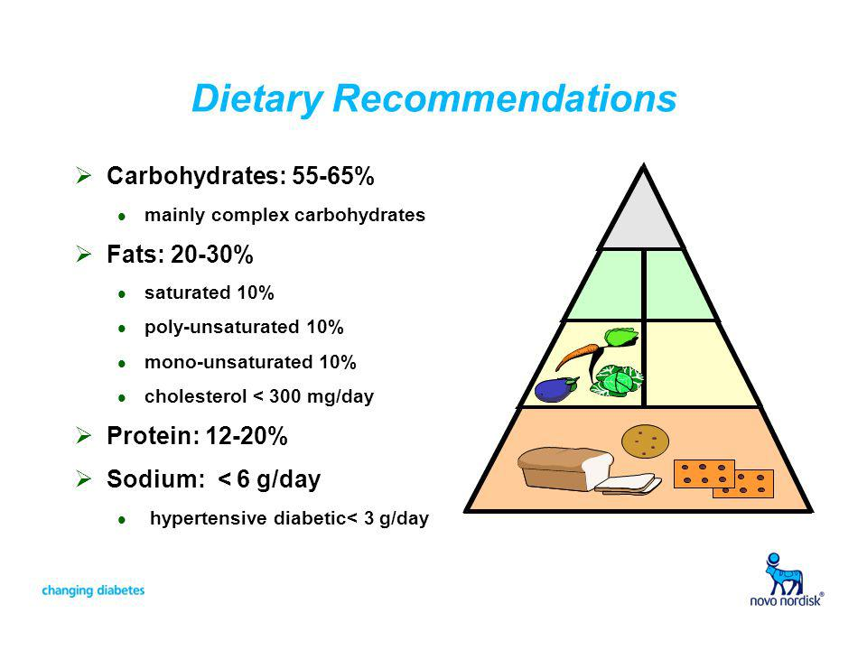 Dietary Recommendations Carbohydrates: 55-65% l mainly complex carbohydrates Fats: 20-30% l saturated 10% l poly-unsaturated 10% l mono-unsaturated 10