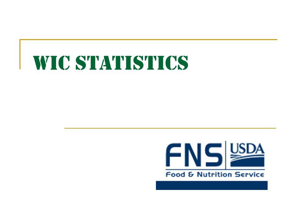 WIC STATISTICS