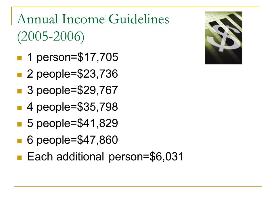 Annual Income Guidelines (2005-2006) 1 person=$17,705 2 people=$23,736 3 people=$29,767 4 people=$35,798 5 people=$41,829 6 people=$47,860 Each additi