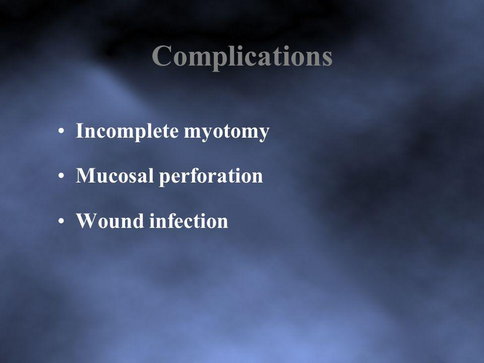 Complications Incomplete myotomy Mucosal perforation Wound infection