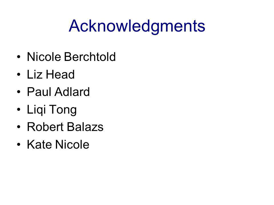 Acknowledgments Nicole Berchtold Liz Head Paul Adlard Liqi Tong Robert Balazs Kate Nicole