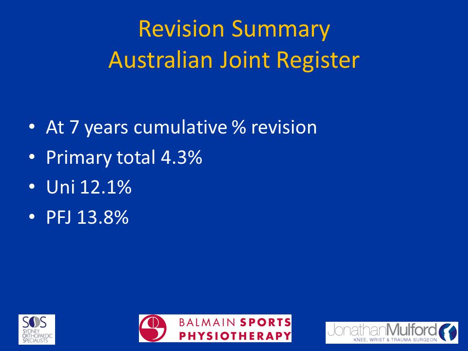 Revision Summary Australian Joint Register At 7 years cumulative % revision Primary total 4.3% Uni 12.1% PFJ 13.8%