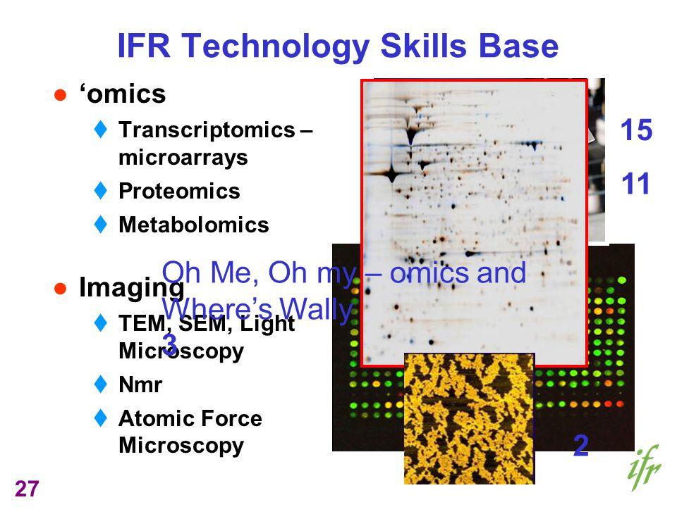 27 omics Transcriptomics – microarrays Proteomics Metabolomics Imaging TEM, SEM, Light Microscopy Nmr Atomic Force Microscopy IFR Technology Skills Ba