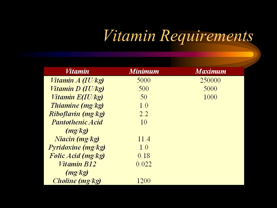 Vitamin Requirements