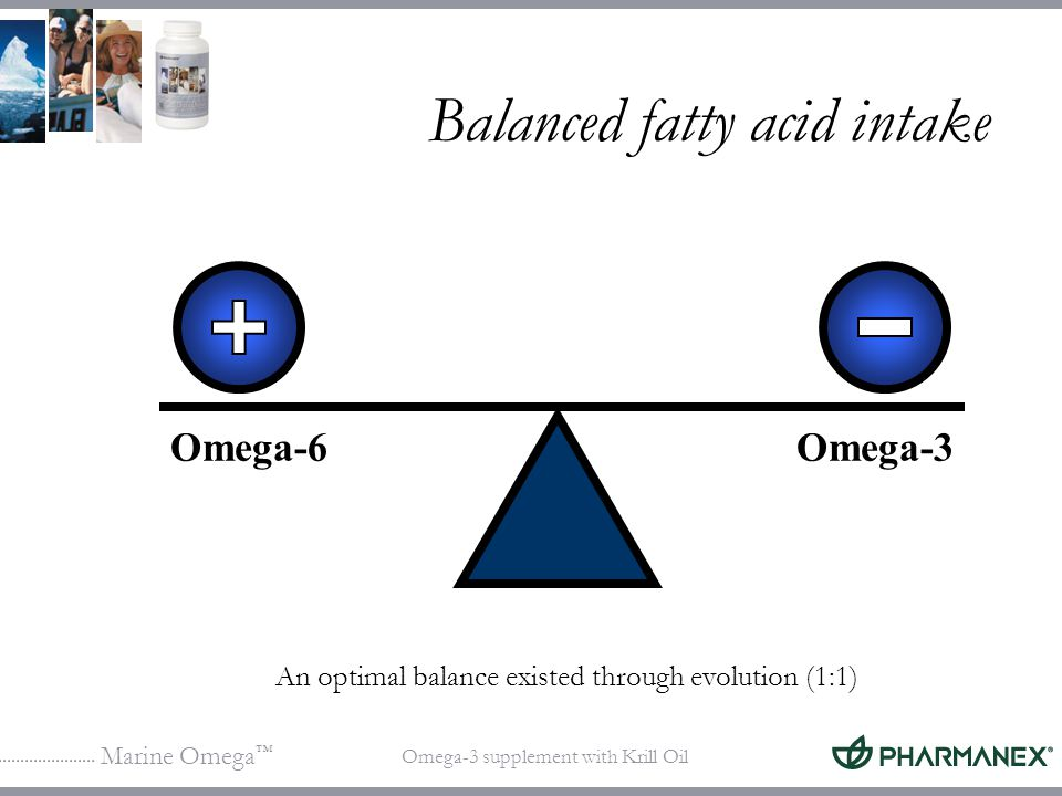 Marine Omega Omega-3 supplement with Krill Oil Balanced fatty acid intake Omega-6Omega-3 An optimal balance existed through evolution (1:1)