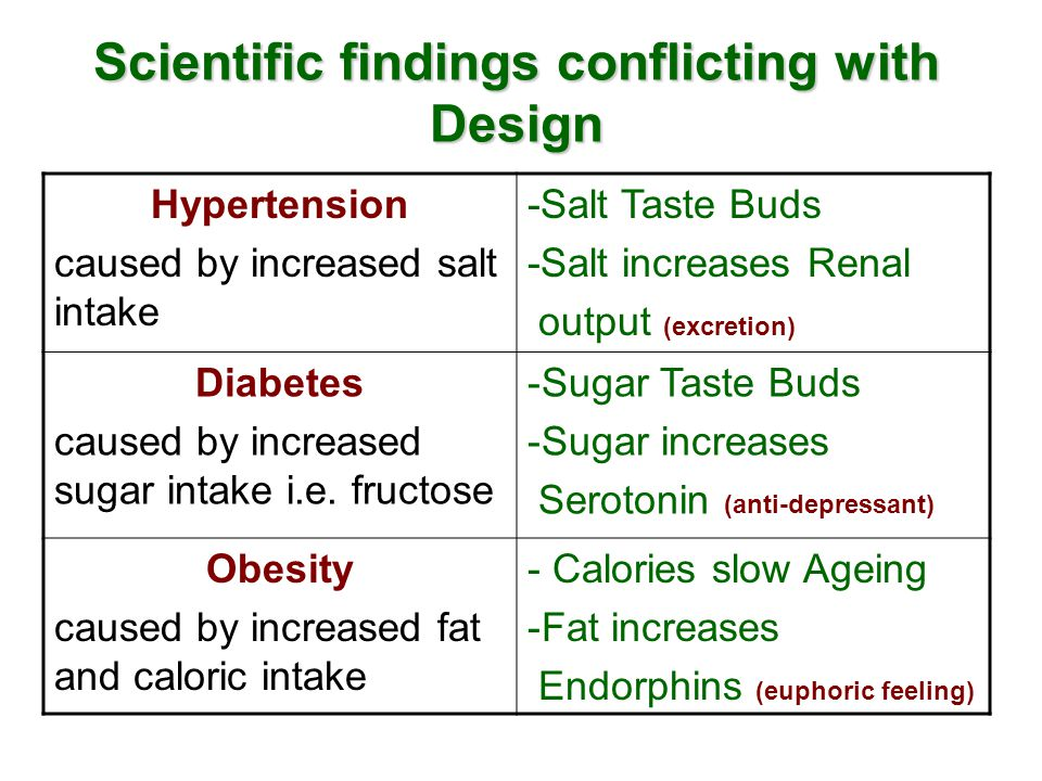 Scientific findings conflicting with Design Hypertension caused by increased salt intake -Salt Taste Buds -Salt increases Renal output (excretion) Diabetes caused by increased sugar intake i.e.