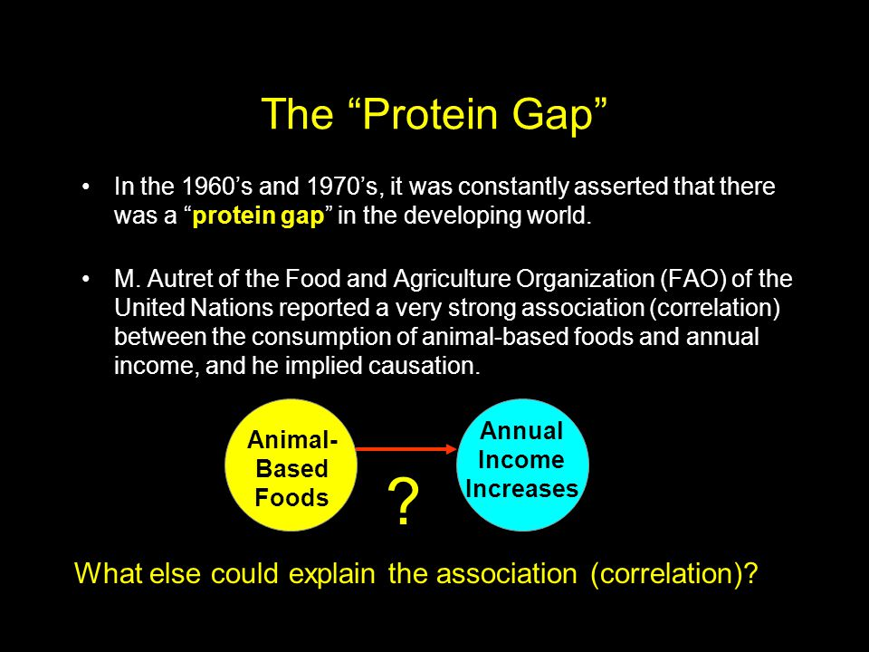 The Protein Gap In the 1960s and 1970s, it was constantly asserted that there was a protein gap in the developing world.