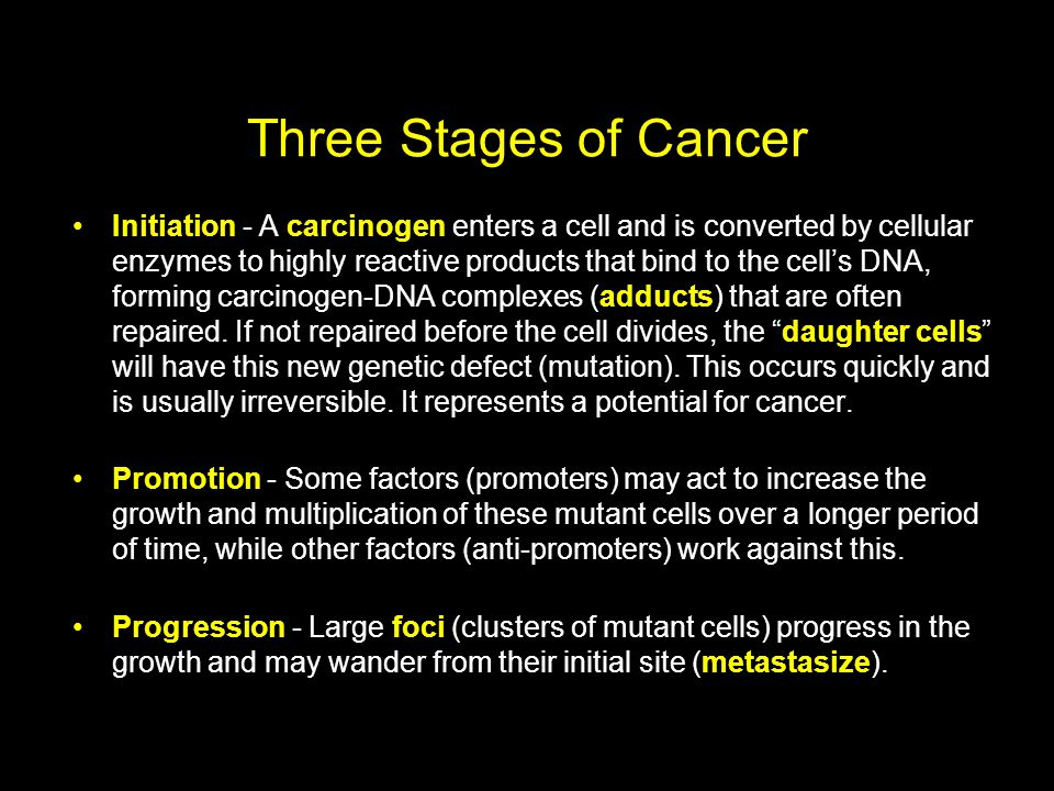 Three Stages of Cancer Initiation - A carcinogen enters a cell and is converted by cellular enzymes to highly reactive products that bind to the cells DNA, forming carcinogen-DNA complexes (adducts) that are often repaired.