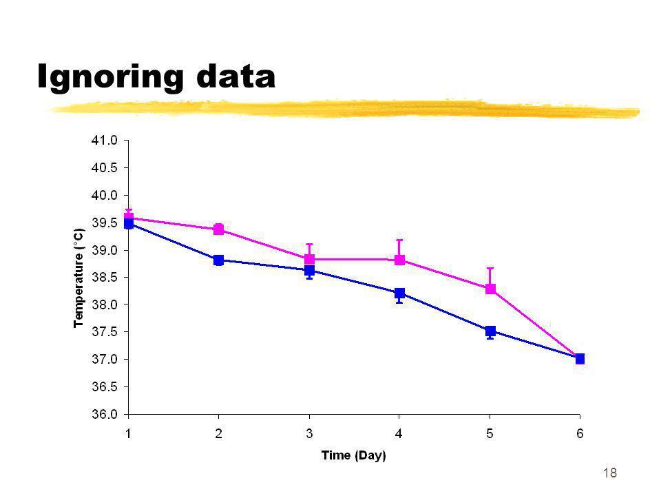 18 Ignoring data