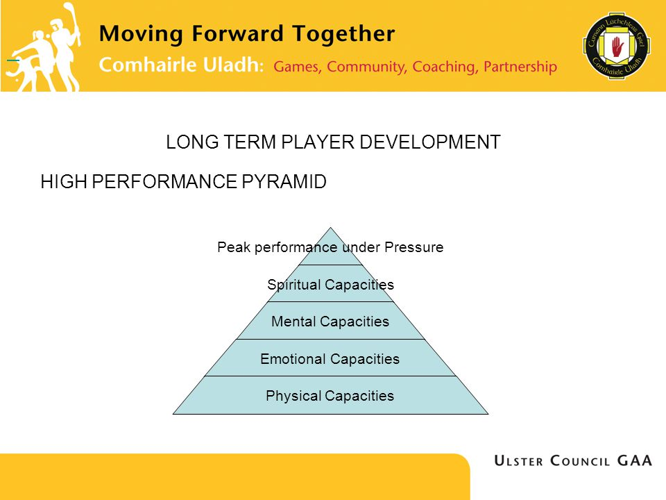 LONG TERM PLAYER DEVELOPMENT HIGH PERFORMANCE PYRAMID Peak performance under Pressure Spiritual Capacities Mental Capacities Emotional Capacities Physical Capacities