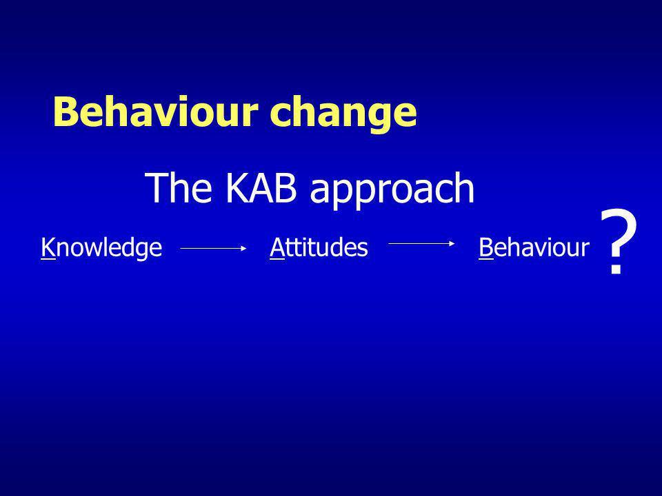The KAB approach KnowledgeAttitudesBehaviour Behaviour change ?