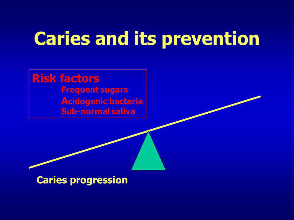 Protective factors Saliva Fluoride Antibacterials Caries and its prevention Risk factors Frequent sugars A cidogenic bacteria Sub-normal saliva Equilibrium!