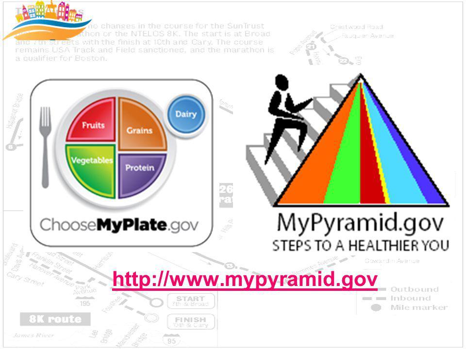 http://www.mypyramid.gov