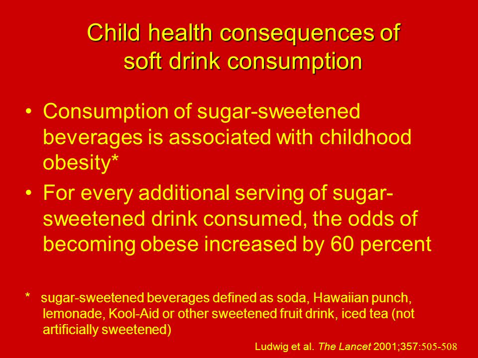 On Average, Adolescents Aged 12-17 Get: *Soft drinks = carbonated beverages, fruit-flavored and part juice drinks, and sports drinks Source: USDA, Continuing Survey of Food Intake by Individuals, 1994-96 15 teaspoons of sugar per day 11% of their calories from soft drinks*